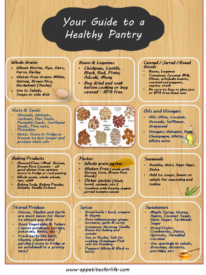 Your Guide to a Healthy Pantry