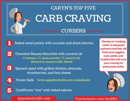 carb curbers