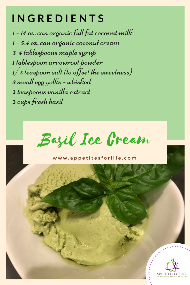Beige Ice Cream Photo Recipe Pinterest Graphic